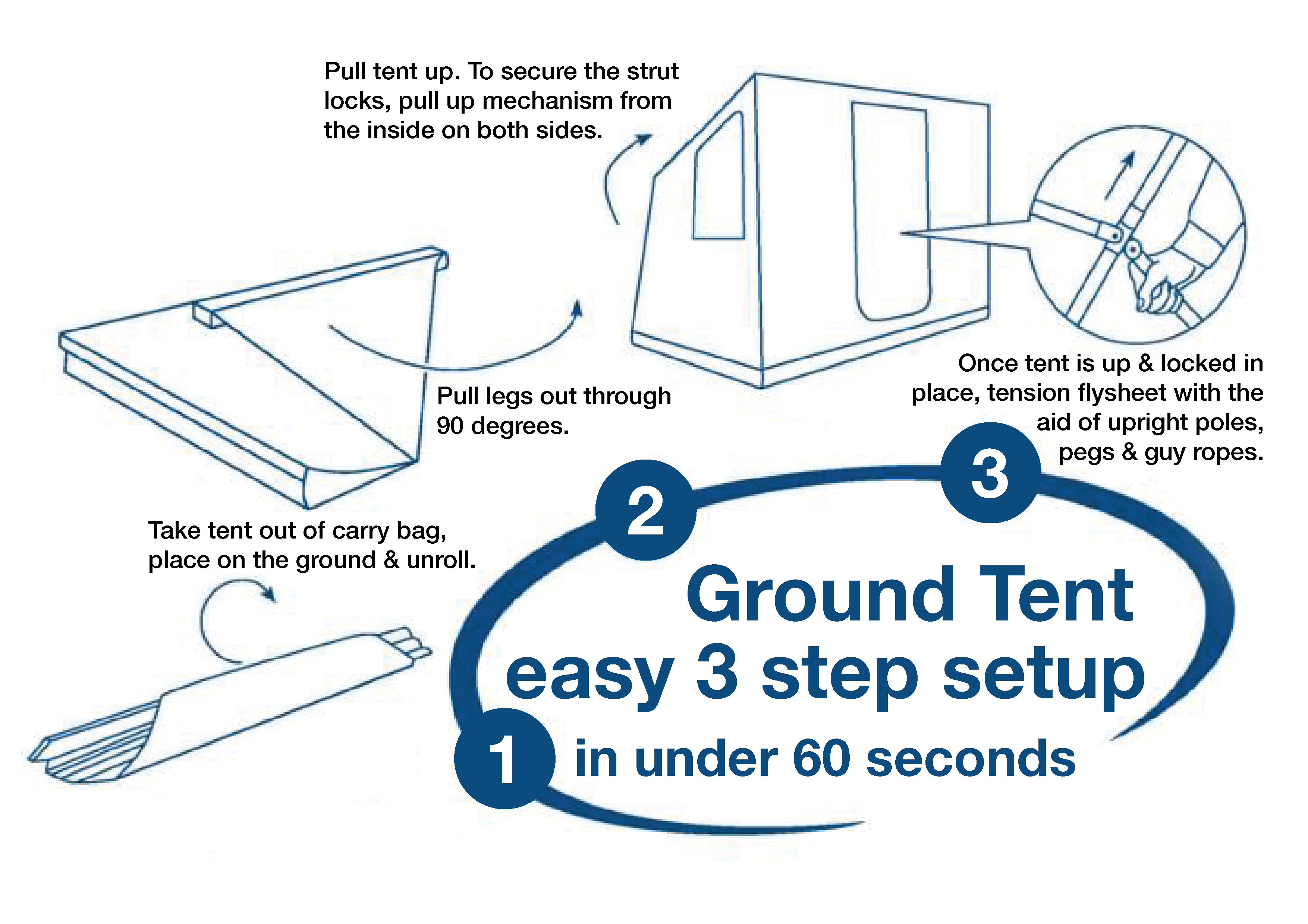 3-step-set-up-ground-tent